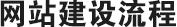青岛网站建设流程-青岛仁智营销