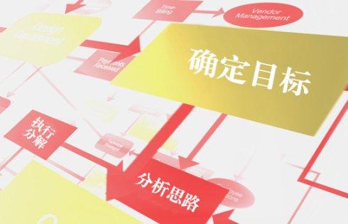 企业营销策划方案之营销管理面临的重大考验